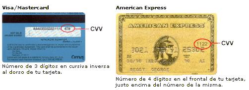 191 Qu 233 Es El Cvv De Mi Tarjeta De Cr 233 Dito Atrapalo Chile